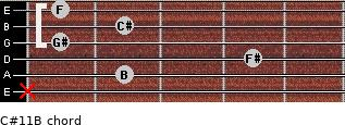 C#11/B for guitar on frets x, 2, 4, 1, 2, 1