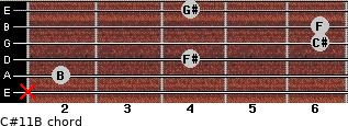 C#11/B for guitar on frets x, 2, 4, 6, 6, 4