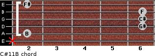 C#11/B for guitar on frets x, 2, 6, 6, 6, 2