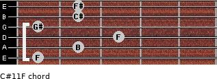 C#11/F for guitar on frets 1, 2, 3, 1, 2, 2