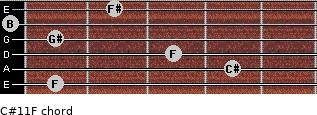 C#11/F for guitar on frets 1, 4, 3, 1, 0, 2