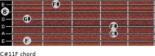 C#11/F for guitar on frets 1, 4, 4, 1, 0, 2
