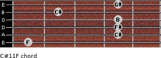 C#11/F for guitar on frets 1, 4, 4, 4, 2, 4