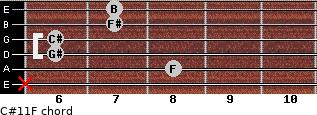 C#11/F for guitar on frets x, 8, 6, 6, 7, 7