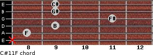 C#11/F for guitar on frets x, 8, 9, 11, 9, 9