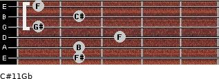 C#11/Gb for guitar on frets 2, 2, 3, 1, 2, 1