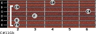 C#11/Gb for guitar on frets 2, 2, 3, 6, 2, 4