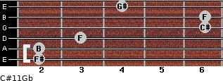 C#11/Gb for guitar on frets 2, 2, 3, 6, 6, 4