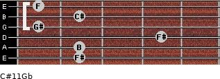 C#11/Gb for guitar on frets 2, 2, 4, 1, 2, 1