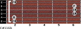 C#11/Gb for guitar on frets 2, 2, 6, 6, 6, 2