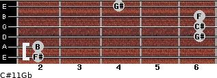 C#11/Gb for guitar on frets 2, 2, 6, 6, 6, 4