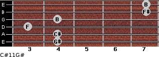 C#11/G# for guitar on frets 4, 4, 3, 4, 7, 7