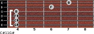 C#11/G# for guitar on frets 4, 4, 4, 4, 6, 7