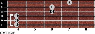 C#11/G# for guitar on frets 4, 4, 4, 6, 6, 7