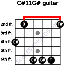 C#11/G# for guitar on frets 4, 2, 6, 6, 6, 2