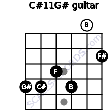 C#11/G# for guitar on frets 4, 4, 3, 4, 0, 2