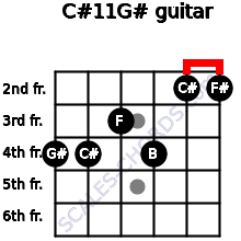 C#11/G# for guitar on frets 4, 4, 3, 4, 2, 2