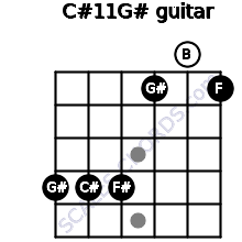 C#11/G# for guitar on frets 4, 4, 4, 1, 0, 1