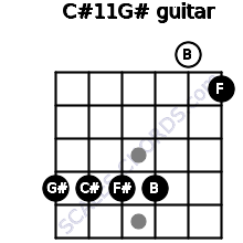 C#11/G# for guitar on frets 4, 4, 4, 4, 0, 1