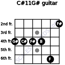 C#11/G# for guitar on frets 4, 4, 4, 4, 6, 2