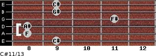 C#11/13 for guitar on frets 9, 8, 8, 11, 9, 9