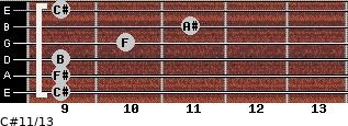 C#11/13 for guitar on frets 9, 9, 9, 10, 11, 9