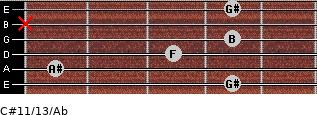 C#11/13/Ab for guitar on frets 4, 1, 3, 4, x, 4
