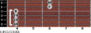 C#11/13/Ab for guitar on frets 4, 4, 4, 4, 6, 6