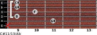 C#11/13/Ab for guitar on frets x, 11, 9, 10, 9, 9