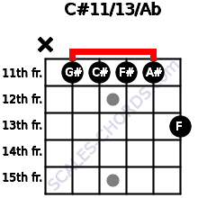 C#11/13/Ab for guitar on frets x, 11, 11, 11, 11, 13