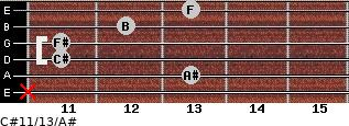 C#11/13/A# for guitar on frets x, 13, 11, 11, 12, 13