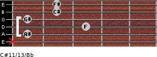 C#11/13/Bb for guitar on frets x, 1, 3, 1, 2, 2