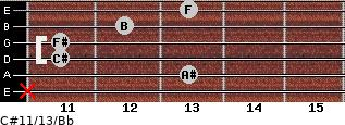 C#11/13/Bb for guitar on frets x, 13, 11, 11, 12, 13