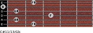 C#11/13/Gb for guitar on frets 2, 1, 3, 1, 0, 2