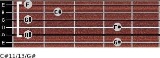 C#11/13/G# for guitar on frets 4, 1, 4, 1, 2, 1