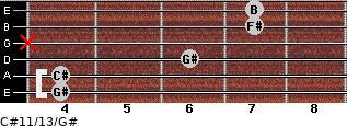 C#11/13/G# for guitar on frets 4, 4, 6, x, 7, 7