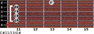 C#11/13/G# for guitar on frets x, 11, 11, 11, 11, 13