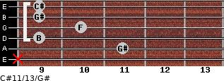 C#11/13/G# for guitar on frets x, 11, 9, 10, 9, 9
