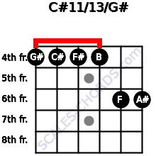 C#11/13/G# for guitar on frets 4, 4, 4, 4, 6, 6