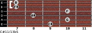 C#11/13b5 for guitar on frets 9, 10, 8, 10, 7, 7
