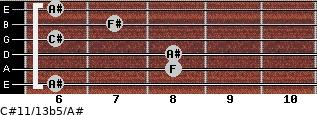 C#11/13b5/A# for guitar on frets 6, 8, 8, 6, 7, 6