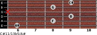 C#11/13b5/A# for guitar on frets 6, 8, 9, x, 8, 9