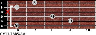 C#11/13b5/A# for guitar on frets 6, 9, 8, x, 6, 7