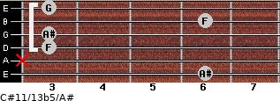 C#11/13b5/A# for guitar on frets 6, x, 3, 3, 6, 3