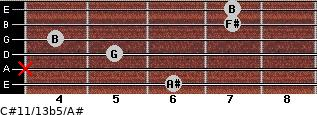 C#11/13b5/A# for guitar on frets 6, x, 5, 4, 7, 7