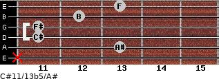 C#11/13b5/A# for guitar on frets x, 13, 11, 11, 12, 13