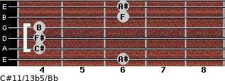 C#11/13b5/Bb for guitar on frets 6, 4, 4, 4, 6, 6