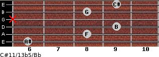 C#11/13b5/Bb for guitar on frets 6, 8, 9, x, 8, 9