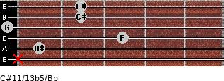 C#11/13b5/Bb for guitar on frets x, 1, 3, 0, 2, 2