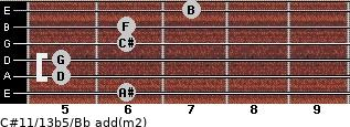 C#11/13b5/Bb add(m2) guitar chord